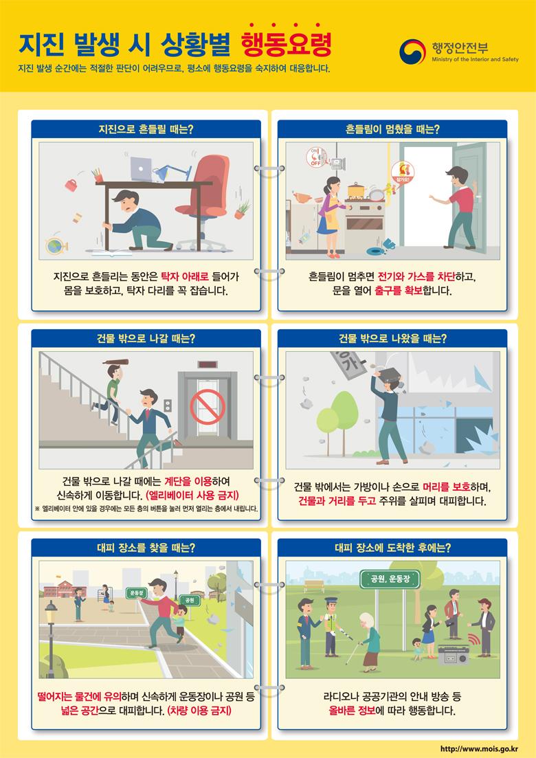 지진 발생 시 상황별 행동요령