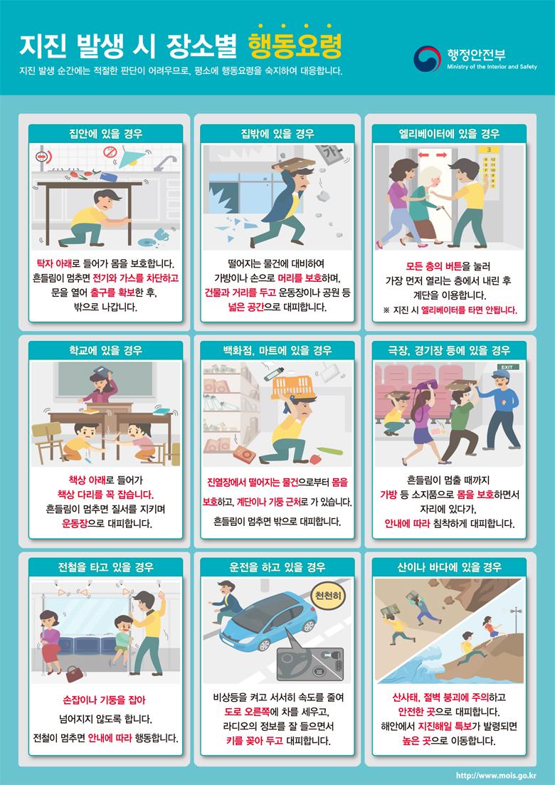 지진 발생 시 장소별 행동요령