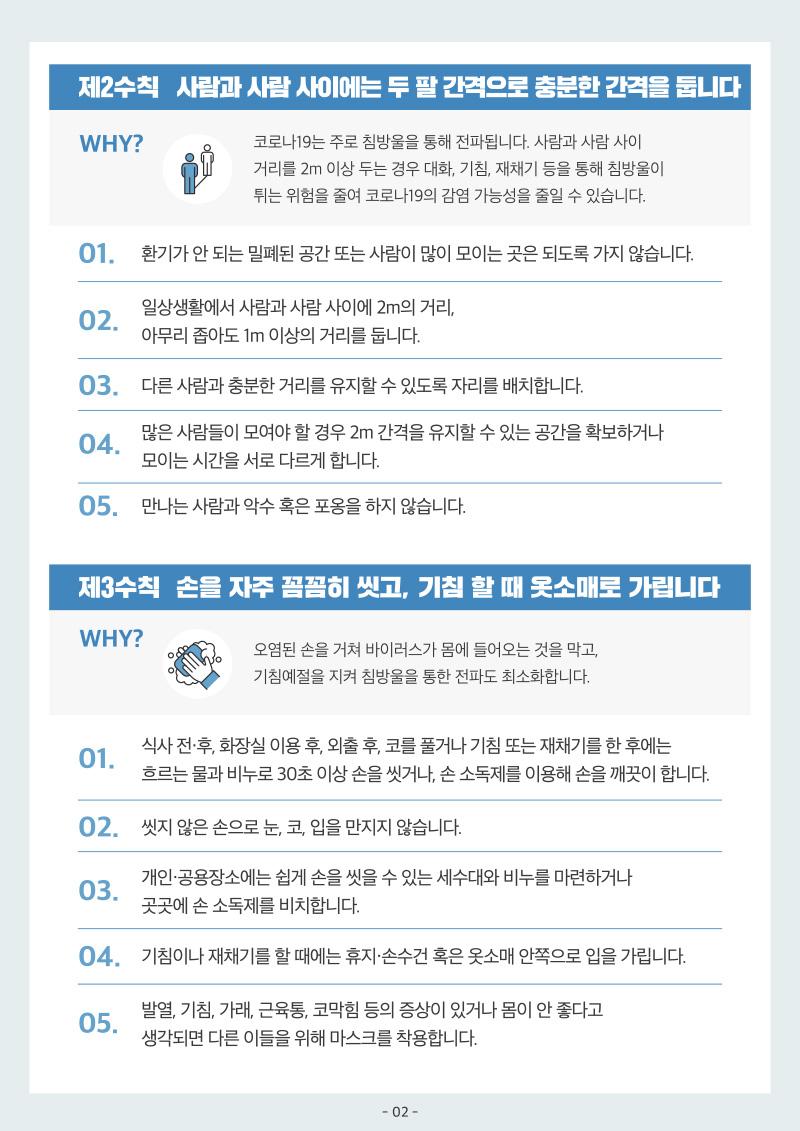 코로나19 생활속 거리두기 기본지침 2/7