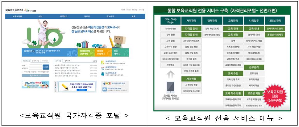 보육통합정보시스템 내 보육교직원 국가자격증 누리집 화면